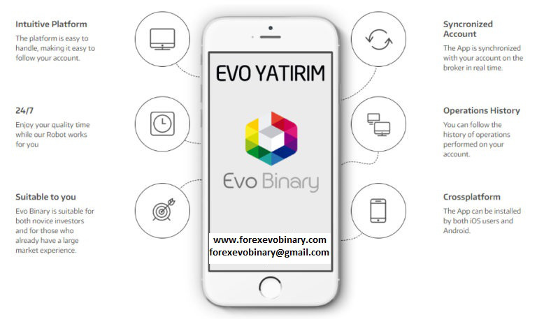 forex-evo-binary-turkiye-yatirim-network-768×457